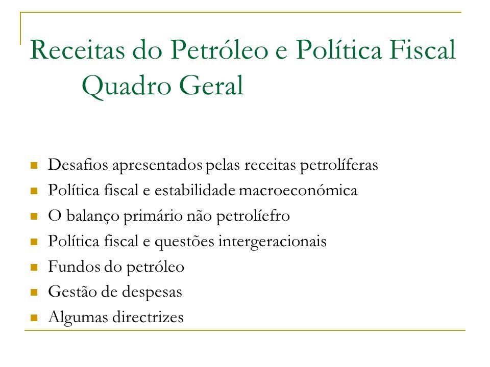 Receitas do Petróleo e Política Fiscal Quadro Geral