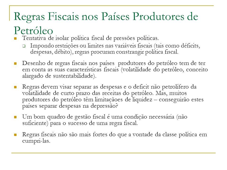 Regras Fiscais nos Países Produtores de Petróleo