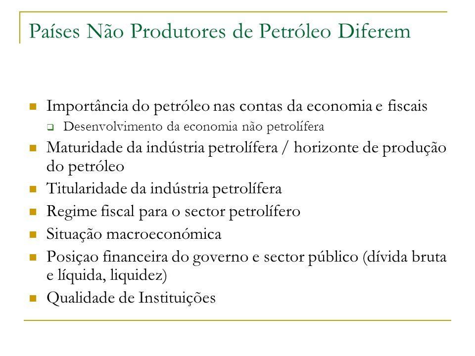 Países Não Produtores de Petróleo Diferem