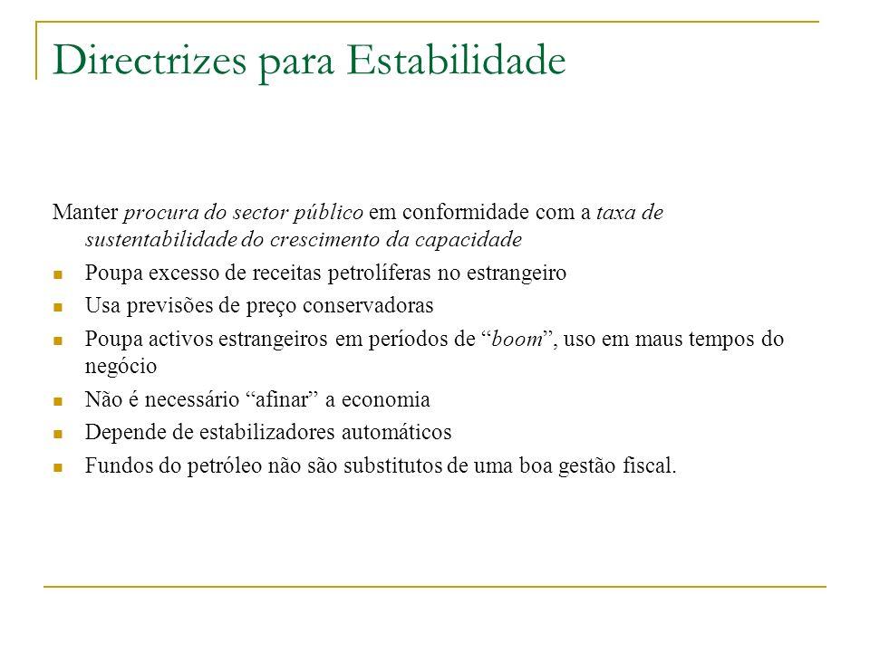 Directrizes para Estabilidade