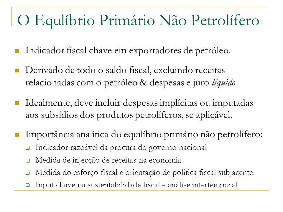 O Equlíbrio Primário Não Petrolífero