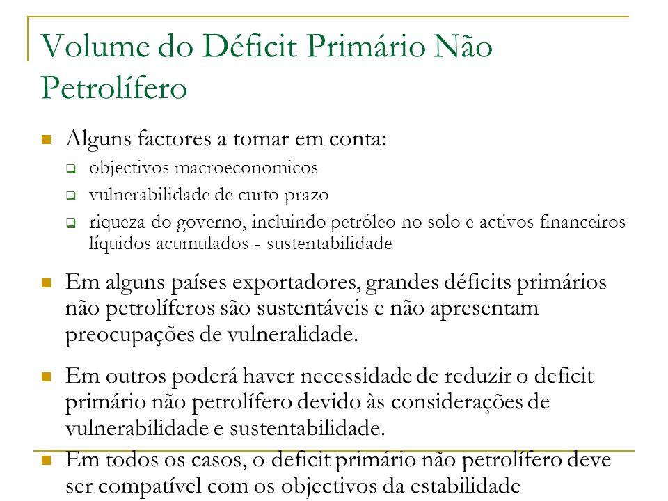 Volume do Déficit Primário Não Petrolífero