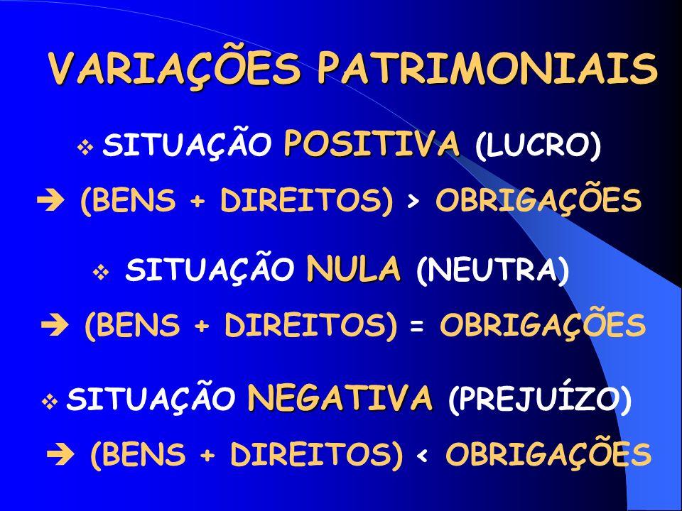 VARIAÇÕES PATRIMONIAIS