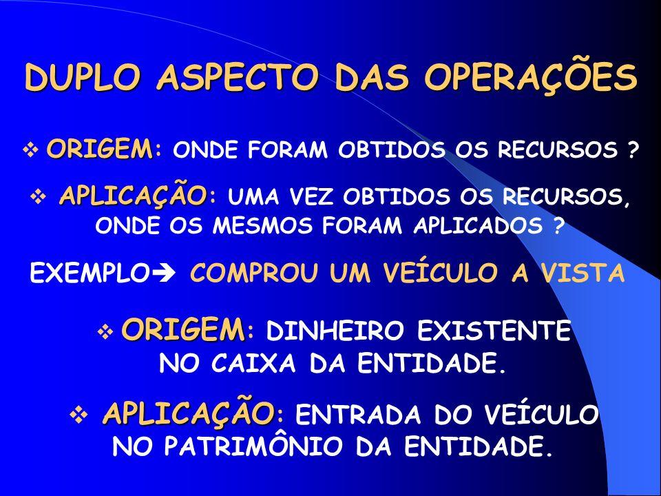 DUPLO ASPECTO DAS OPERAÇÕES