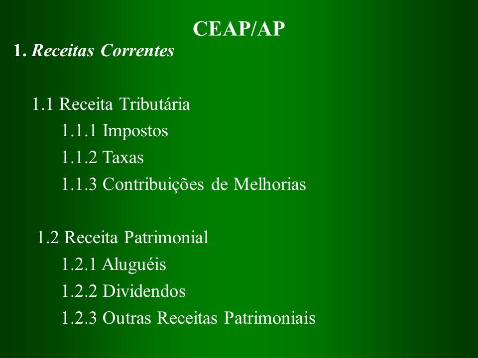 CEAP/AP 1. Receitas Correntes 1.1 Receita Tributária 1.1.1 Impostos
