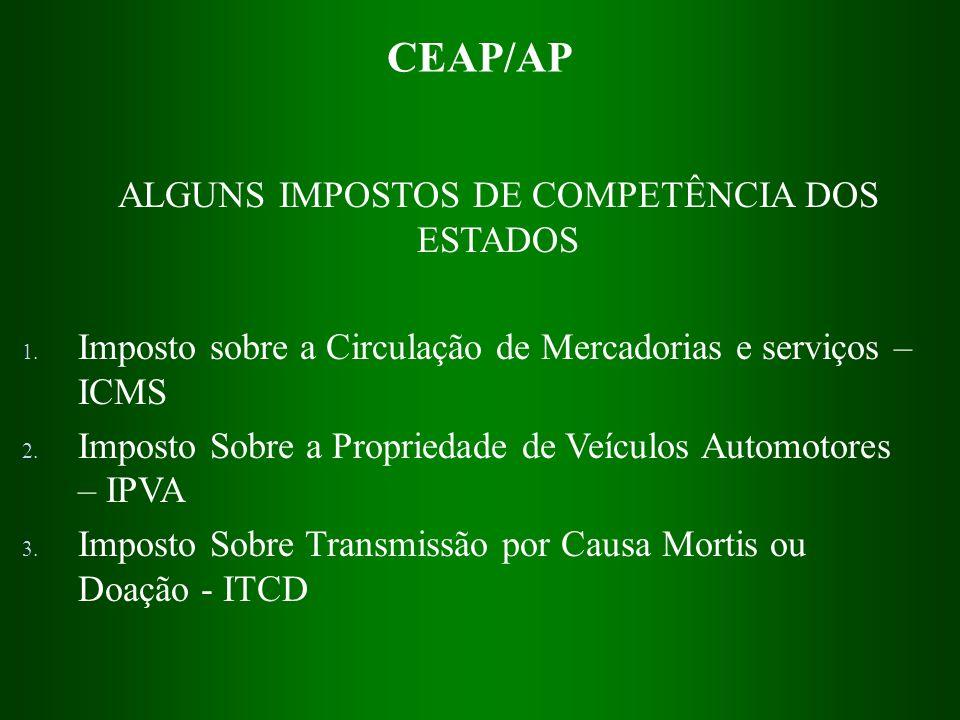 ALGUNS IMPOSTOS DE COMPETÊNCIA DOS ESTADOS