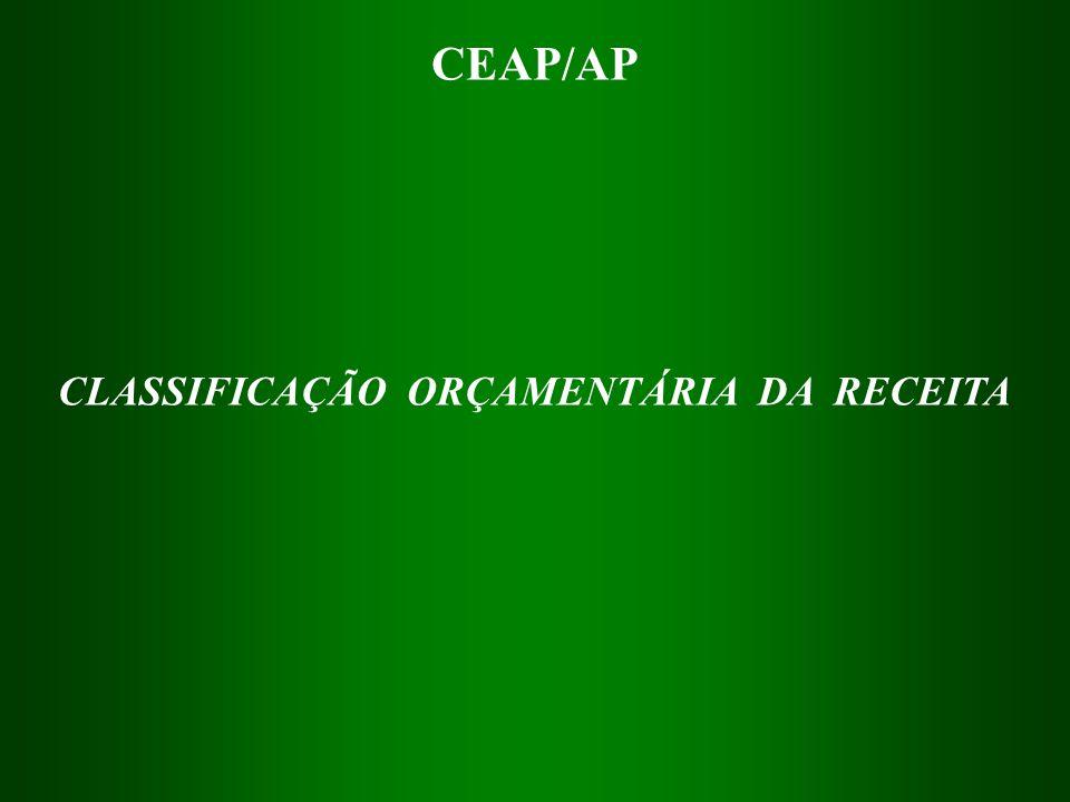 CLASSIFICAÇÃO ORÇAMENTÁRIA DA RECEITA