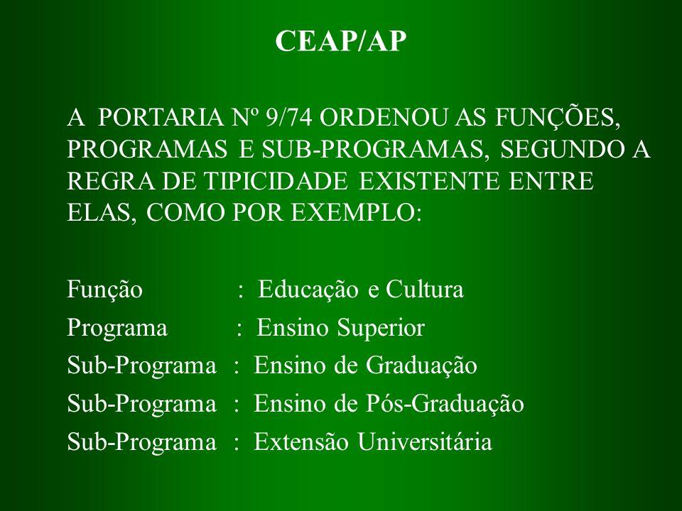 CEAP/AP A PORTARIA Nº 9/74 ORDENOU AS FUNÇÕES, PROGRAMAS E SUB-PROGRAMAS, SEGUNDO A REGRA DE TIPICIDADE EXISTENTE ENTRE ELAS, COMO POR EXEMPLO:
