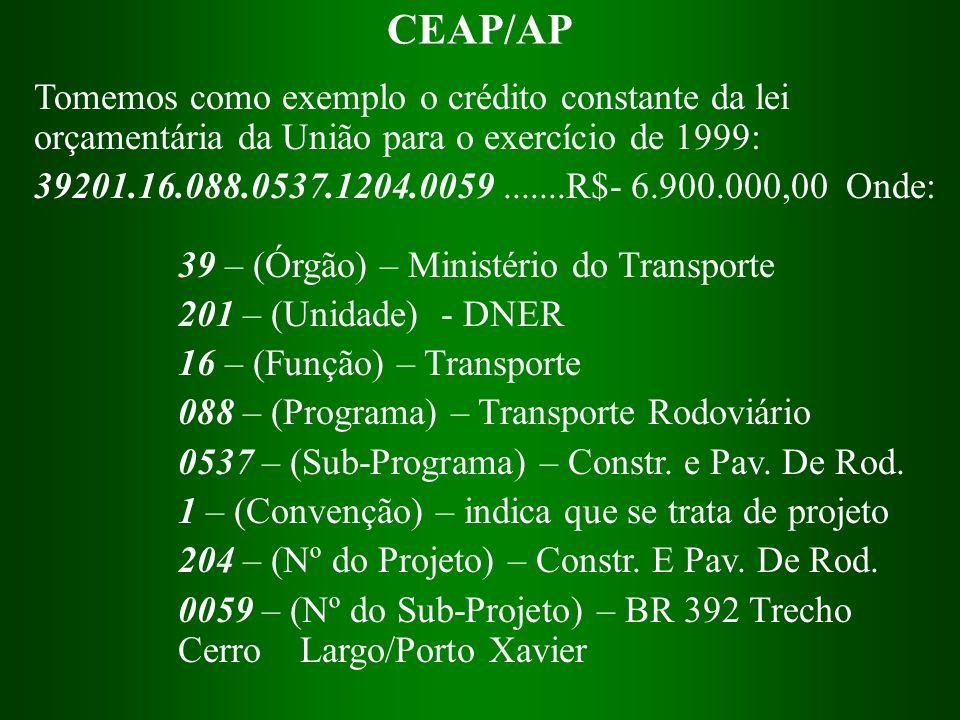 CEAP/AP Tomemos como exemplo o crédito constante da lei orçamentária da União para o exercício de 1999: