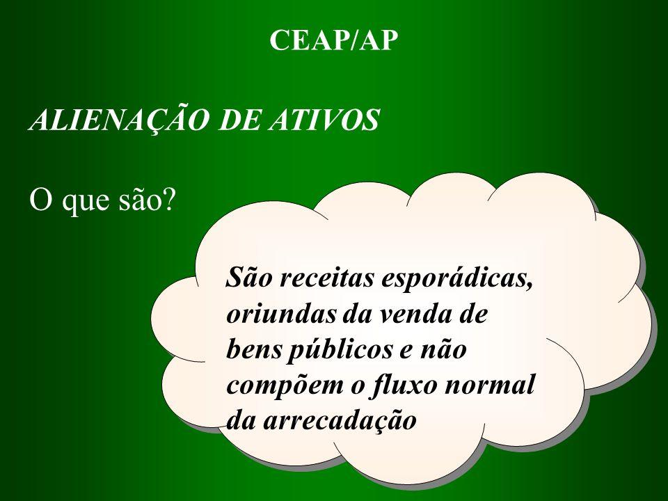 O que são ALIENAÇÃO DE ATIVOS CEAP/AP