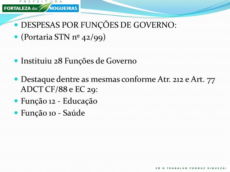 DESPESAS POR FUNÇÕES DE GOVERNO: