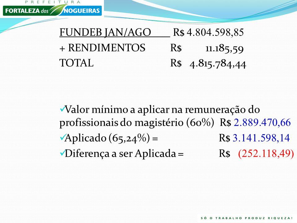 FUNDEB JAN/AGO R$ 4.804.598,85 + RENDIMENTOS R$ 11.185,59. TOTAL R$ 4.815.784,44.