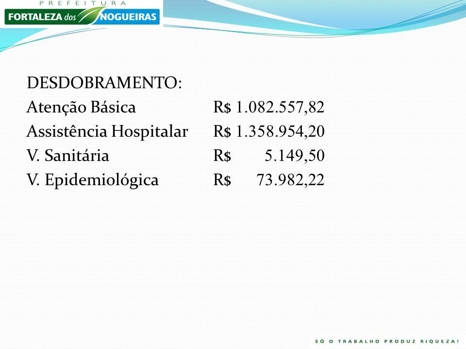 DESDOBRAMENTO: Atenção Básica R$ 1.082.557,82. Assistência Hospitalar R$ 1.358.954,20. V. Sanitária R$ 5.149,50.