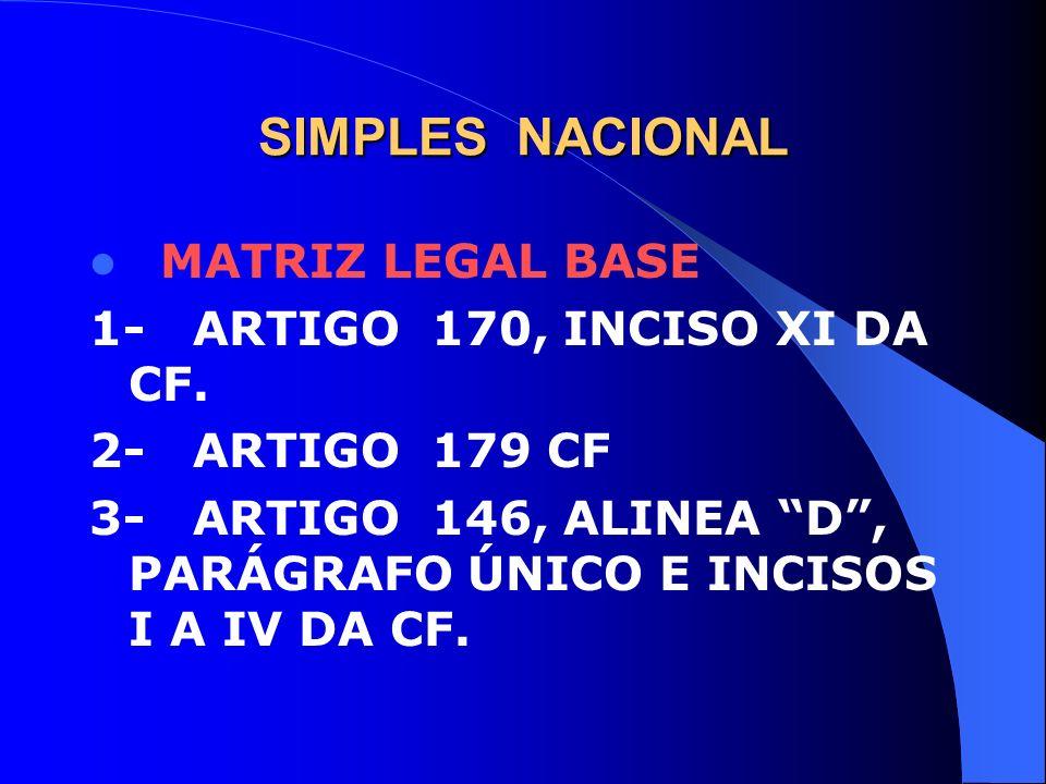 SIMPLES NACIONAL MATRIZ LEGAL BASE 1- ARTIGO 170, INCISO XI DA CF.