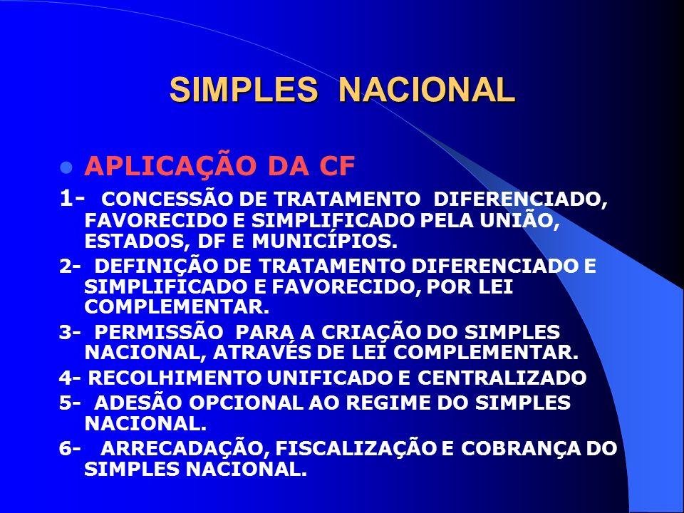 SIMPLES NACIONAL APLICAÇÃO DA CF