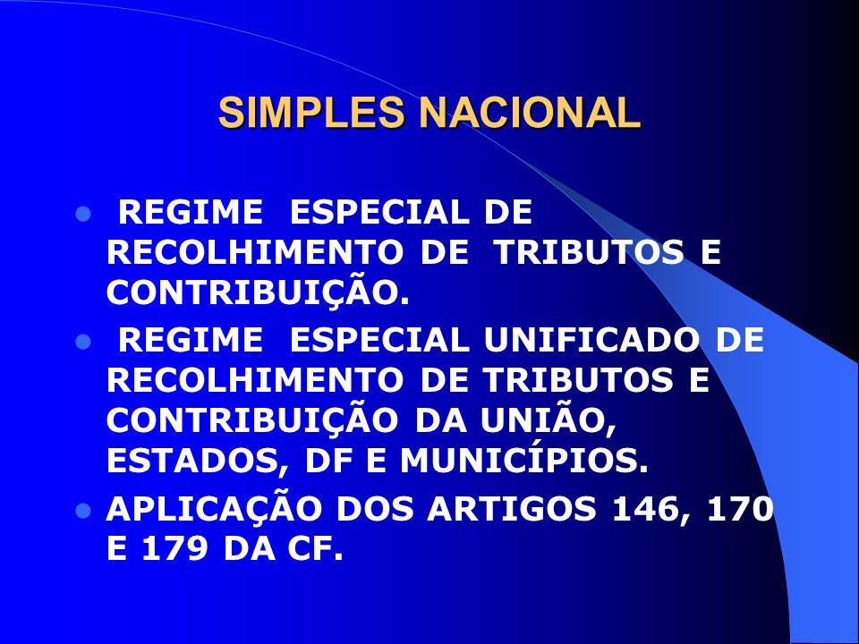 SIMPLES NACIONAL REGIME ESPECIAL DE RECOLHIMENTO DE TRIBUTOS E CONTRIBUIÇÃO.