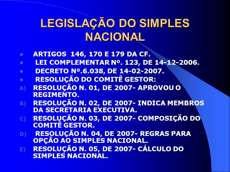 LEGISLAÇÃO DO SIMPLES NACIONAL