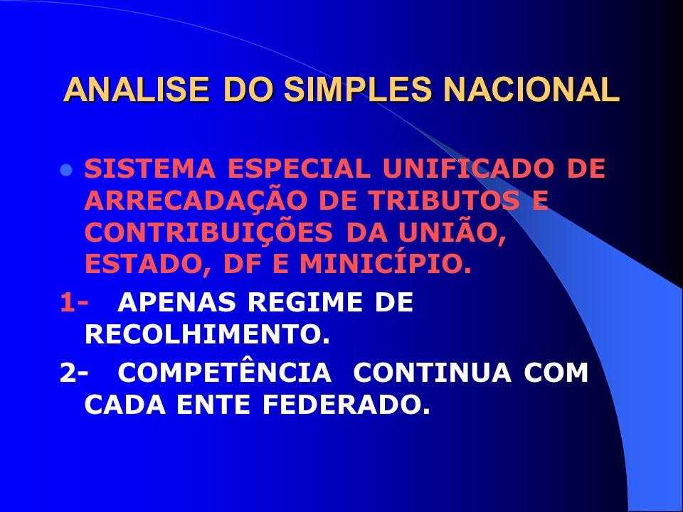ANALISE DO SIMPLES NACIONAL