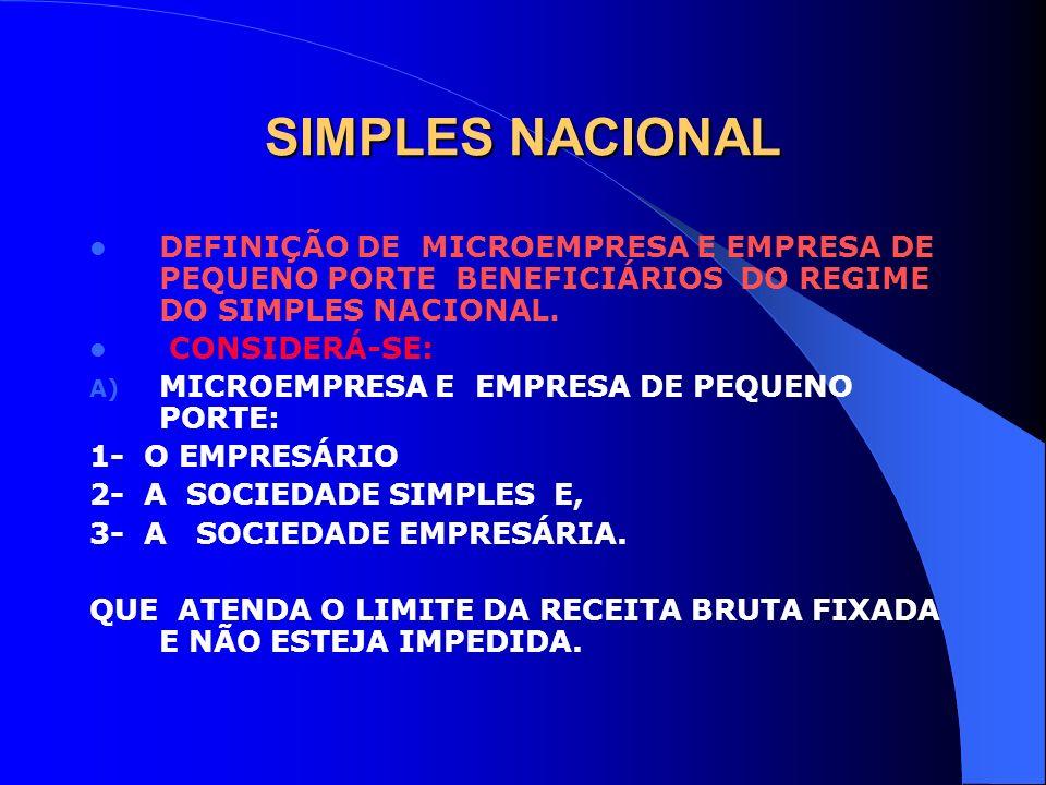 SIMPLES NACIONAL DEFINIÇÃO DE MICROEMPRESA E EMPRESA DE PEQUENO PORTE BENEFICIÁRIOS DO REGIME DO SIMPLES NACIONAL.