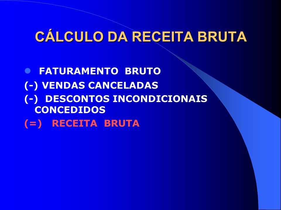 CÁLCULO DA RECEITA BRUTA