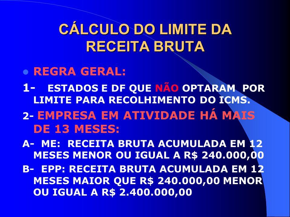 CÁLCULO DO LIMITE DA RECEITA BRUTA