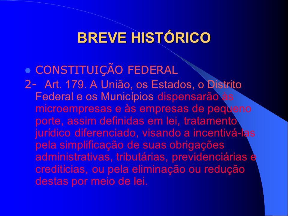 BREVE HISTÓRICO CONSTITUIÇÃO FEDERAL