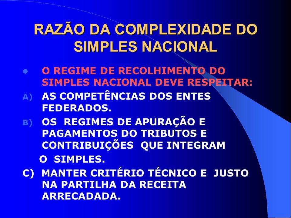 RAZÃO DA COMPLEXIDADE DO SIMPLES NACIONAL