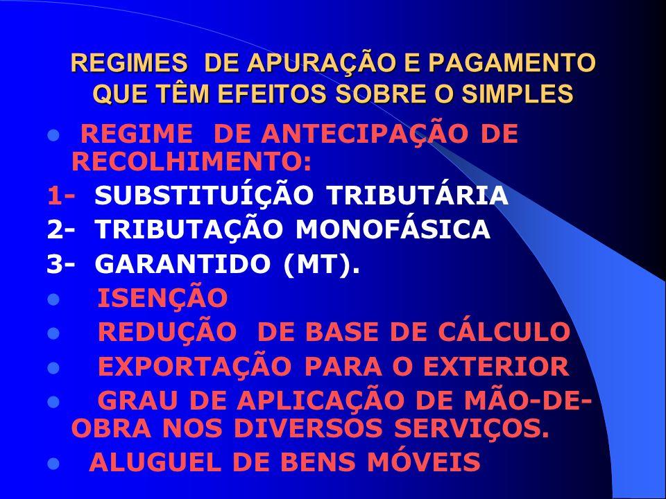 REGIMES DE APURAÇÃO E PAGAMENTO QUE TÊM EFEITOS SOBRE O SIMPLES