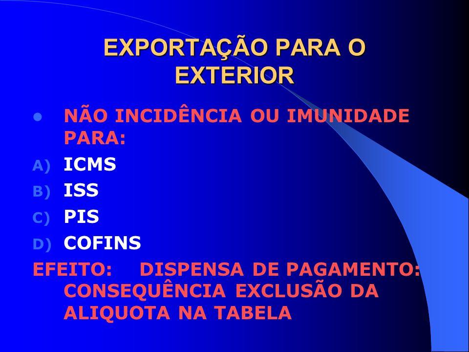 EXPORTAÇÃO PARA O EXTERIOR