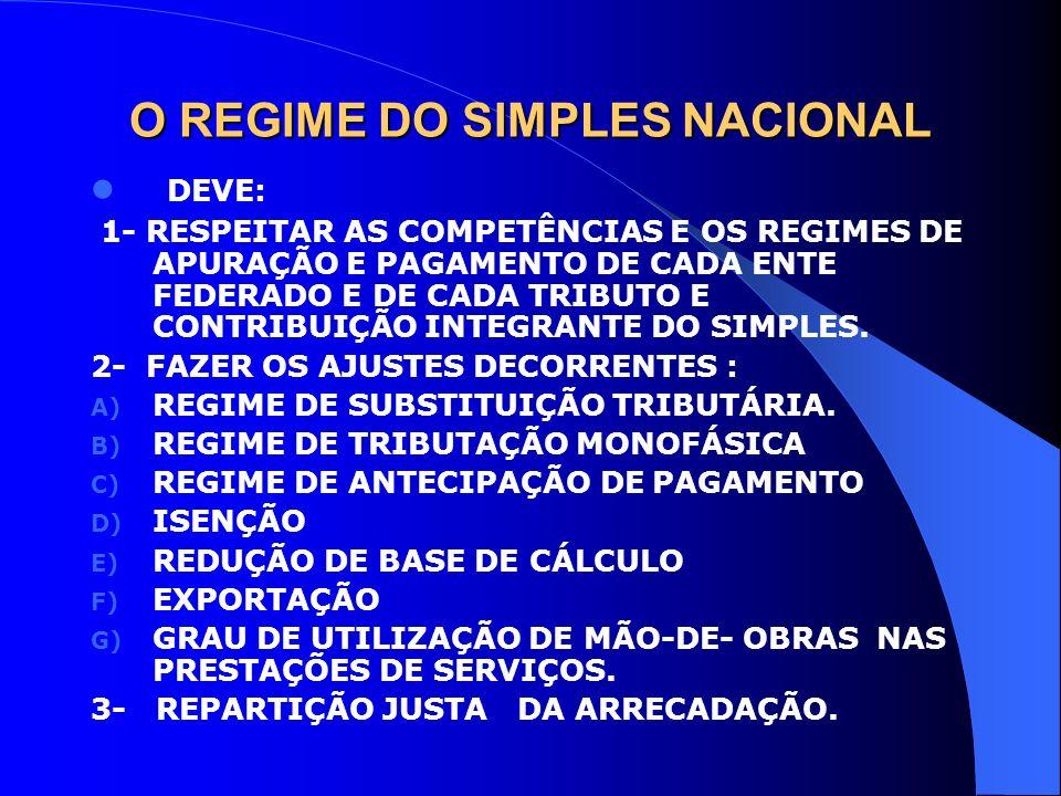 O REGIME DO SIMPLES NACIONAL