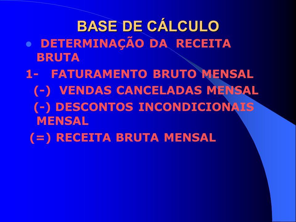 BASE DE CÁLCULO DETERMINAÇÃO DA RECEITA BRUTA