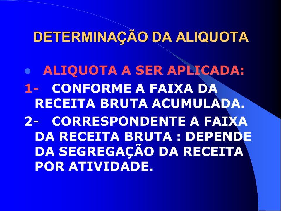 DETERMINAÇÃO DA ALIQUOTA