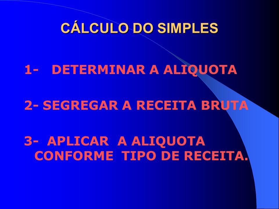 CÁLCULO DO SIMPLES 1- DETERMINAR A ALIQUOTA
