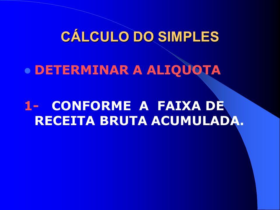 CÁLCULO DO SIMPLES DETERMINAR A ALIQUOTA
