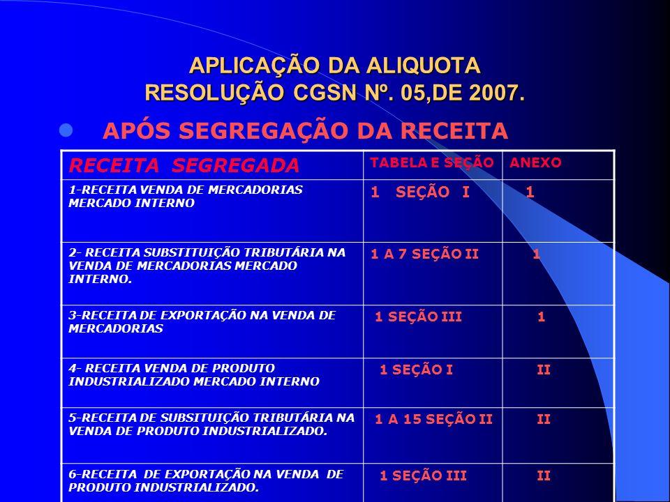 APLICAÇÃO DA ALIQUOTA RESOLUÇÃO CGSN Nº. 05,DE 2007.