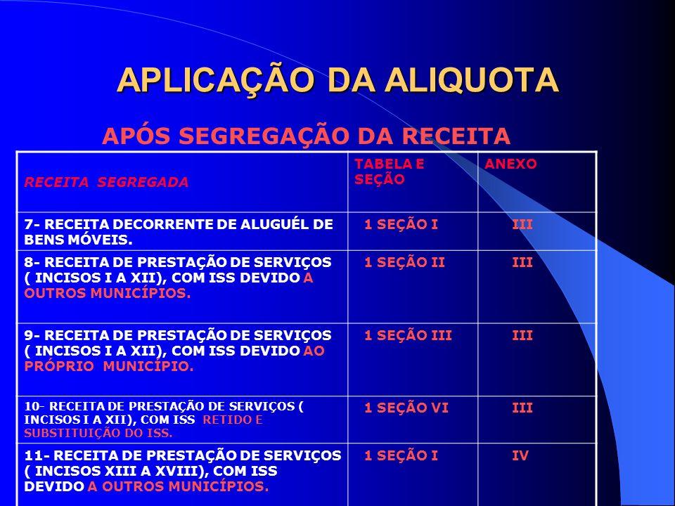 APLICAÇÃO DA ALIQUOTA APÓS SEGREGAÇÃO DA RECEITA RECEITA SEGREGADA