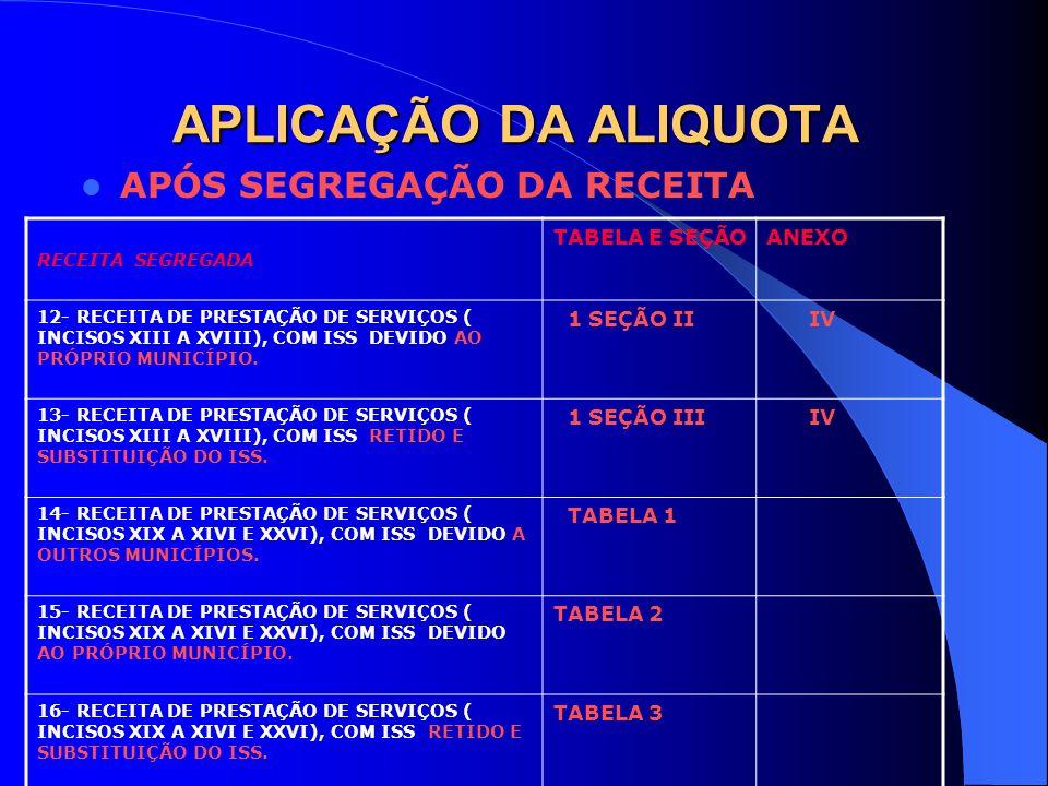 APLICAÇÃO DA ALIQUOTA APÓS SEGREGAÇÃO DA RECEITA TABELA E SEÇÃO ANEXO