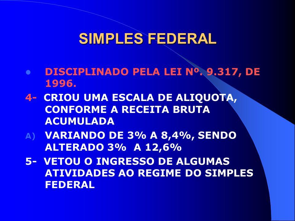 SIMPLES FEDERAL DISCIPLINADO PELA LEI Nº. 9.317, DE 1996.