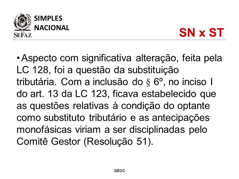 SIMPLES NACIONAL. SN x ST.