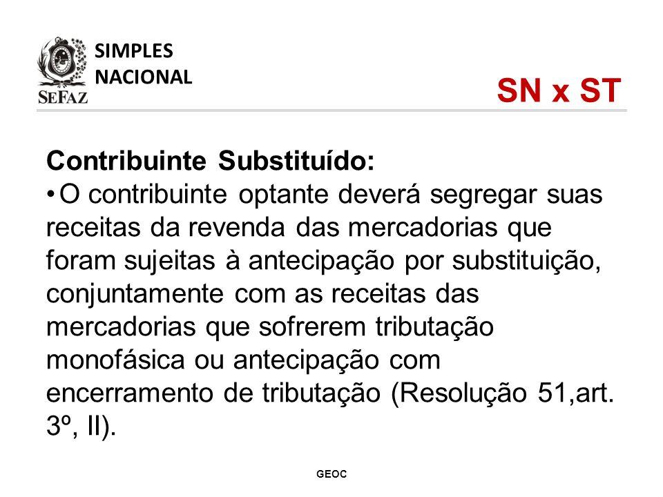 SN x ST Contribuinte Substituído: