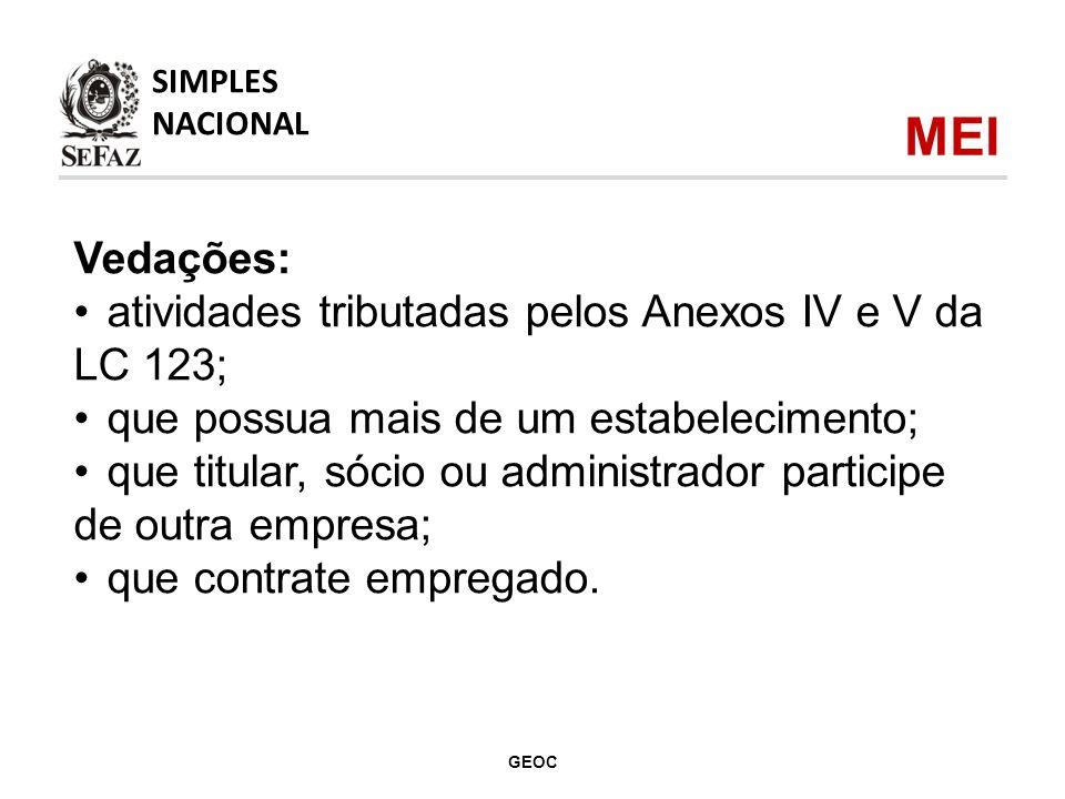 MEI Vedações: atividades tributadas pelos Anexos IV e V da LC 123;