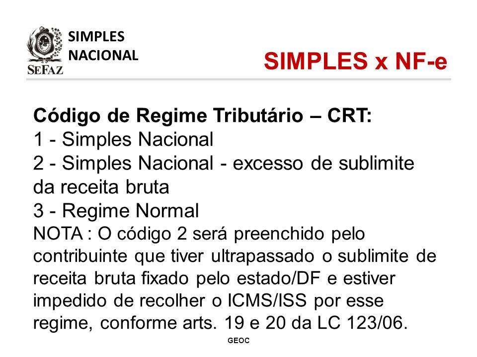 SIMPLES x NF-e Código de Regime Tributário – CRT: 1 - Simples Nacional