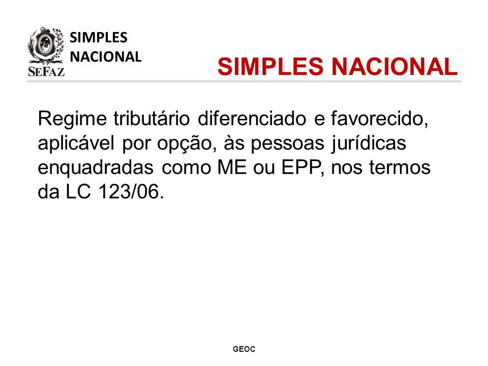 SIMPLES NACIONAL. SIMPLES NACIONAL.