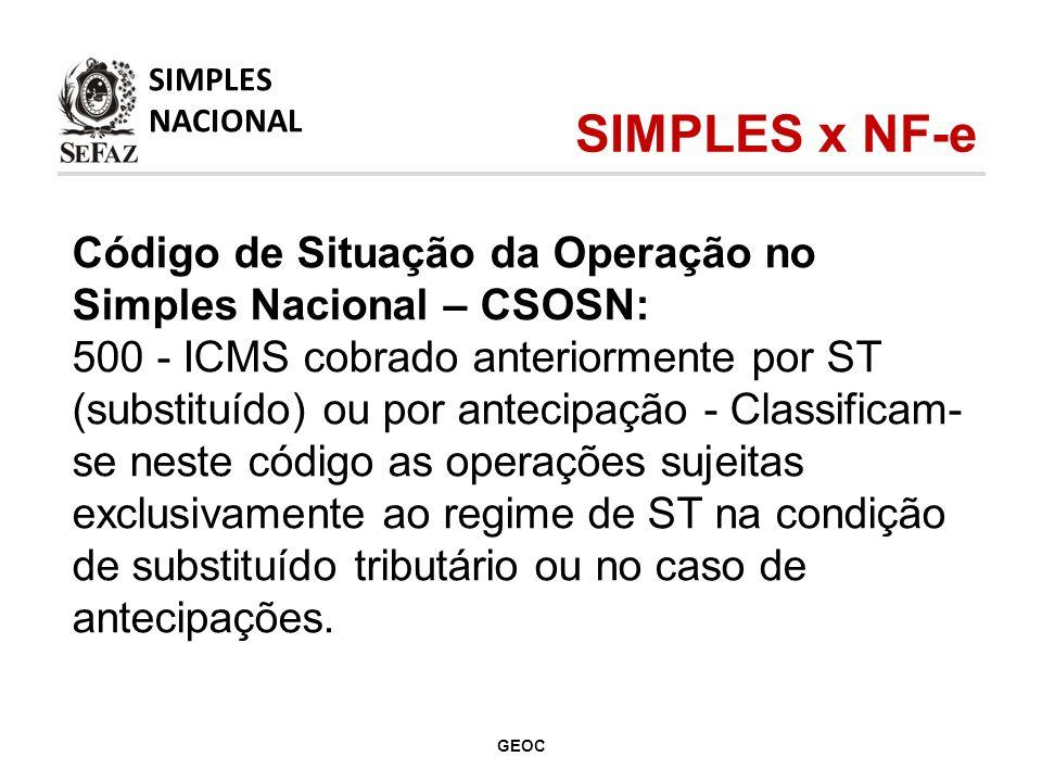 SIMPLES NACIONAL. SIMPLES x NF-e. Código de Situação da Operação no Simples Nacional – CSOSN: