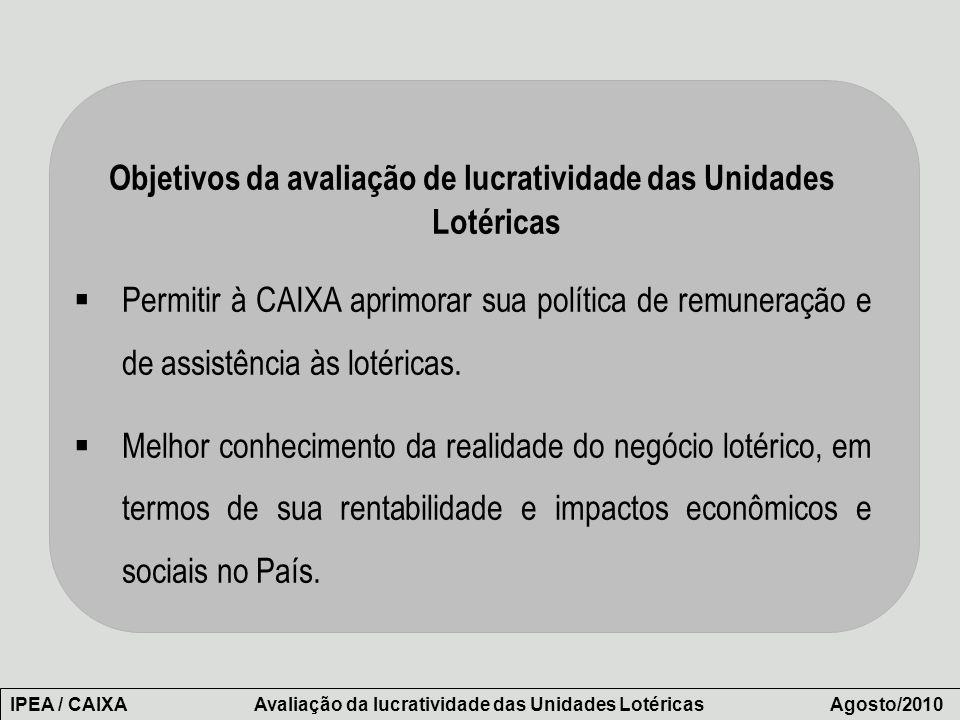Objetivos da avaliação de lucratividade das Unidades Lotéricas