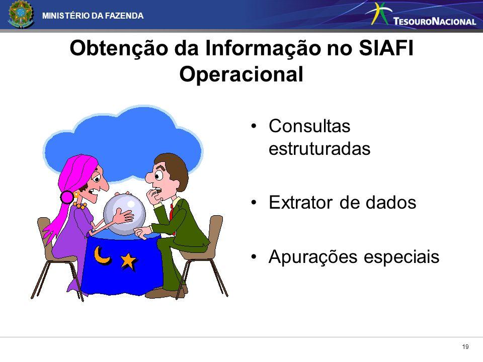 Obtenção da Informação no SIAFI Operacional