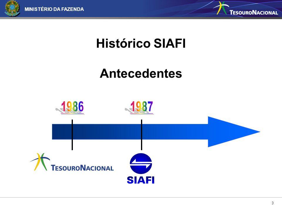 Histórico SIAFI Antecedentes