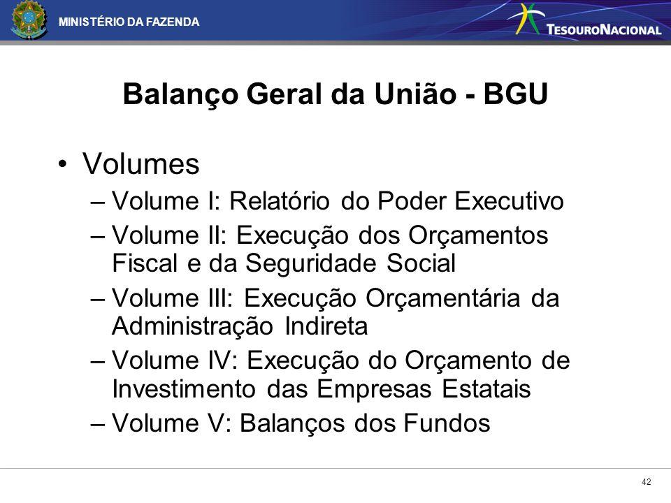 Balanço Geral da União - BGU