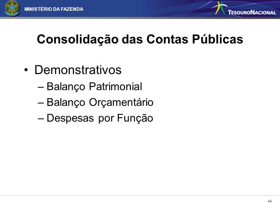 Consolidação das Contas Públicas