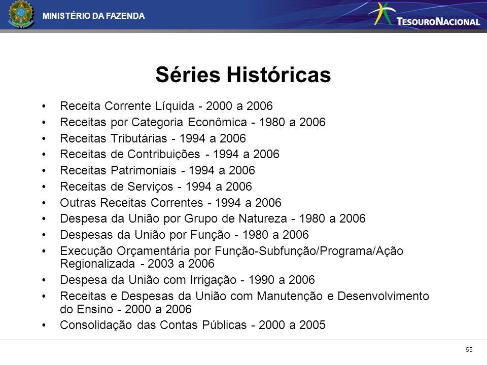 Séries Históricas Receita Corrente Líquida - 2000 a 2006
